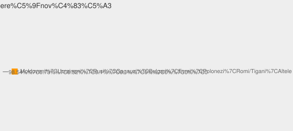 Nationalitati Satul Redi-Cereşnovăţ